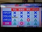 コロナ対策伊仏英日.jpg