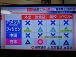 対策米比中日.jpg